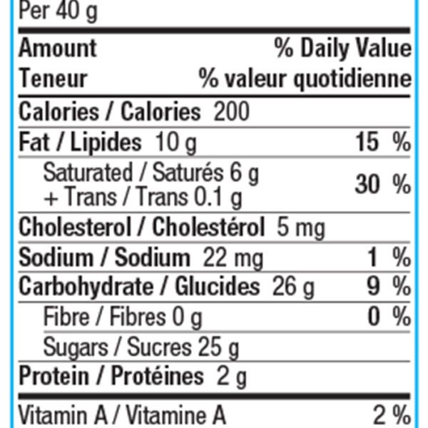 nutrition panel for Johnston's white chocolate covered dried cranberries